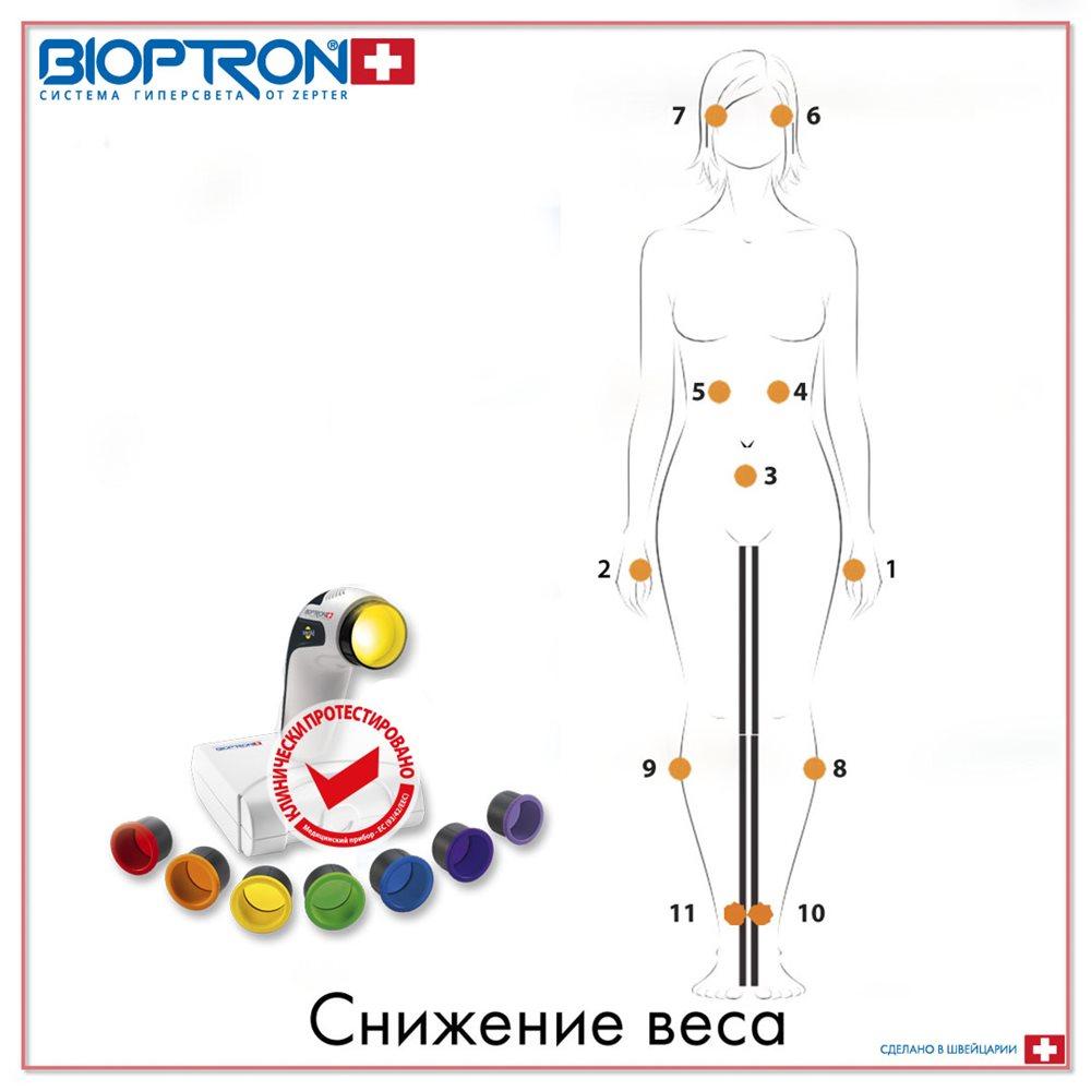 Методика цветотерапии для похудения